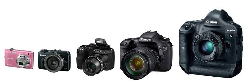 Que câmera devo comprar | Fotografia Dicas