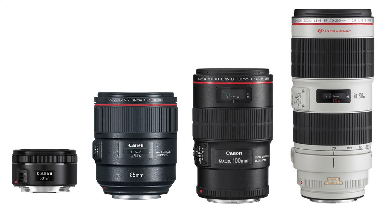 Melhores lentes para retrato   Fotografia Dicas f72ba211db